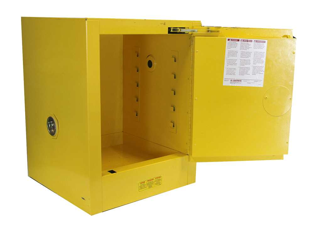 Justrite Flammable Storage Cabinet 4 Gallon - 1